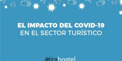 El impacto del Covid-19 en el sector turístico
